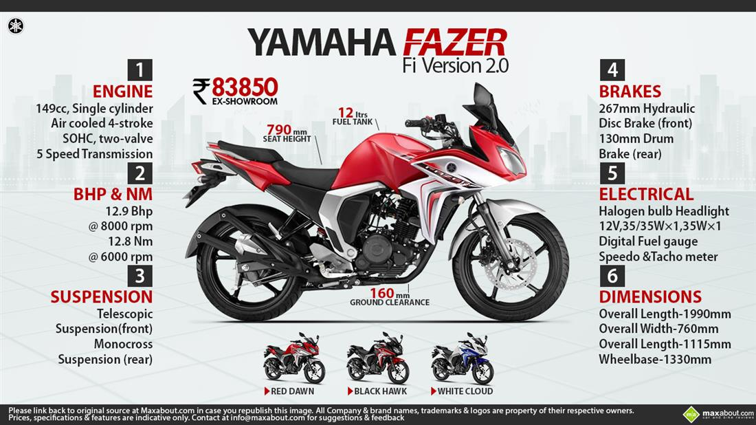 Bike Ratings And Reviews India Quick Facts Yamaha Fazer